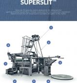SUPER SLIT MACHINE